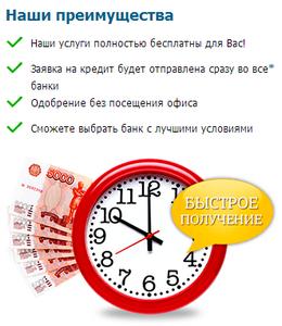 Быстрая онлайн-заявка в банк