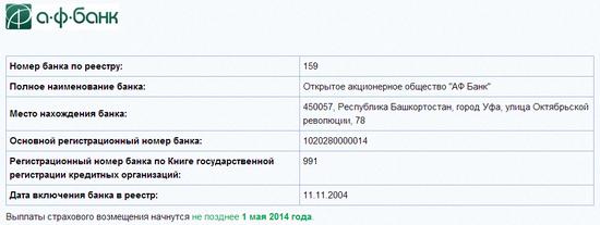 АФ Банк лишили лицензии
