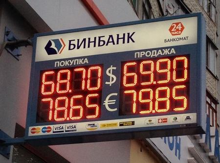 Курс обмена валют в банках Казани